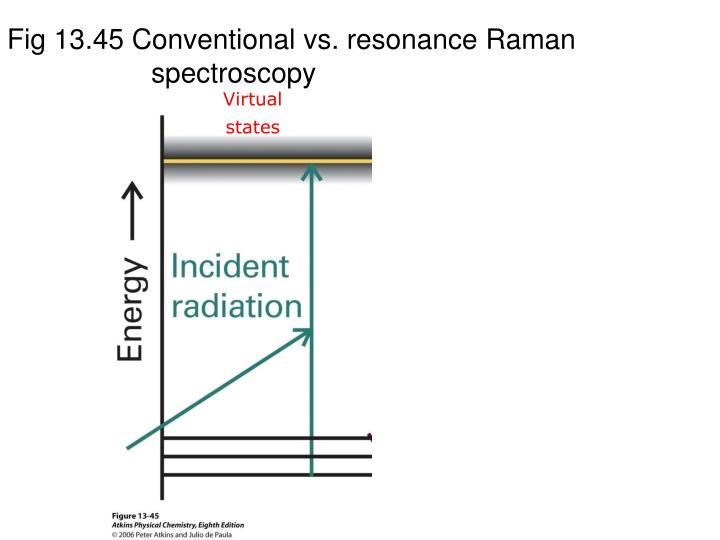 Fig 13.45 Conventional vs. resonance Raman spectroscopy