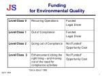 funding for environmental quality