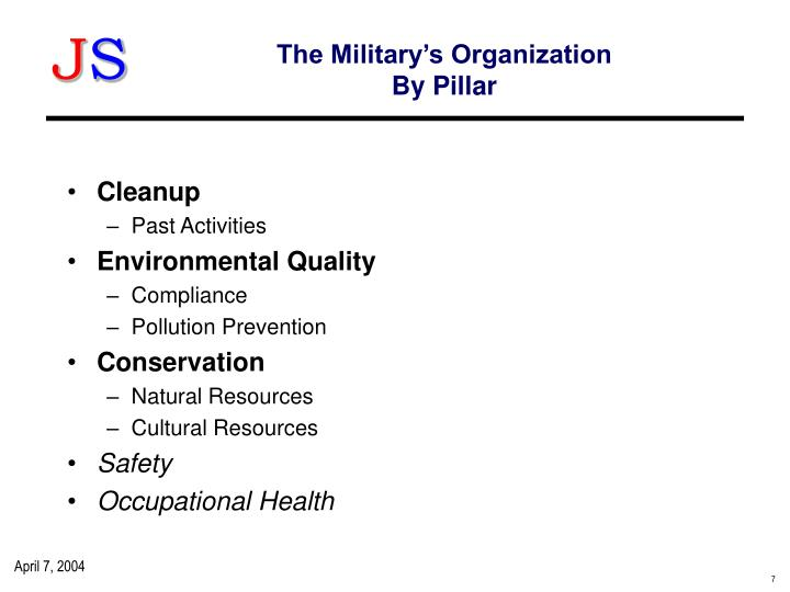 The Military's Organization