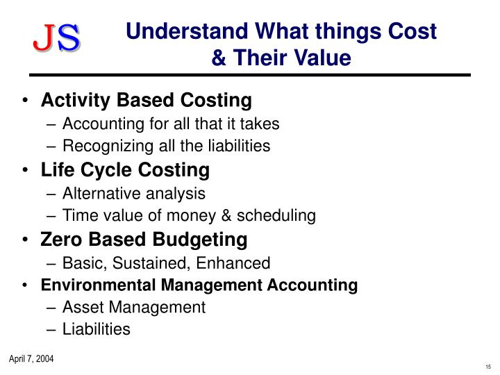 Understand What things Cost