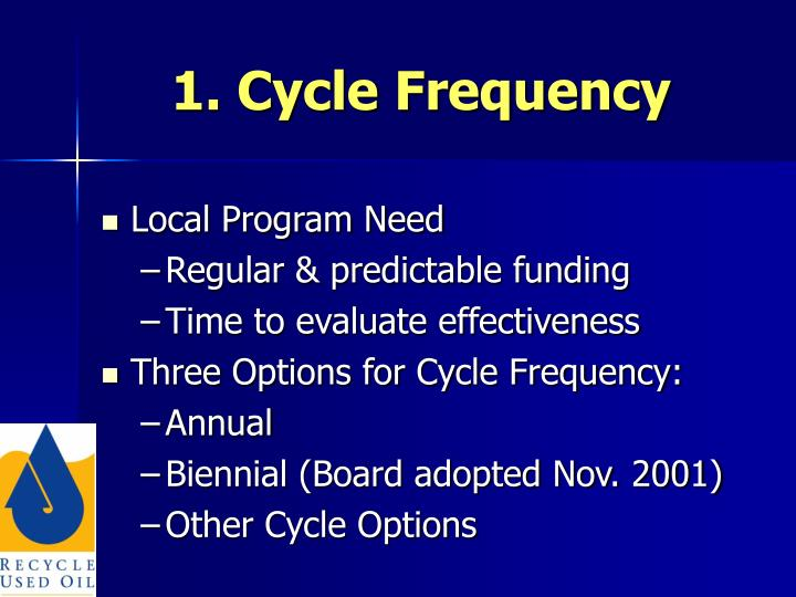 1. Cycle Frequency