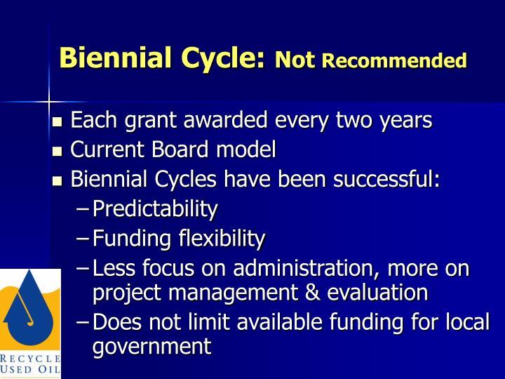 Biennial Cycle: