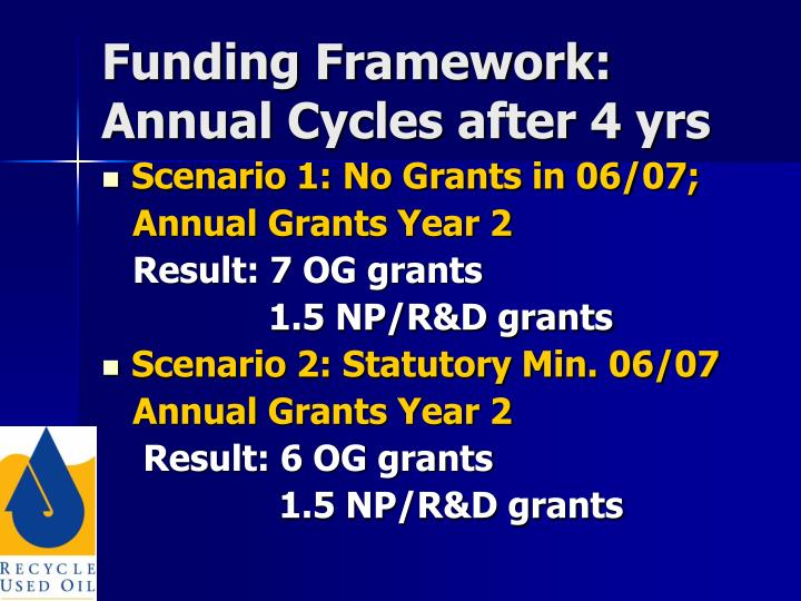 Funding Framework: Annual Cycles after 4 yrs
