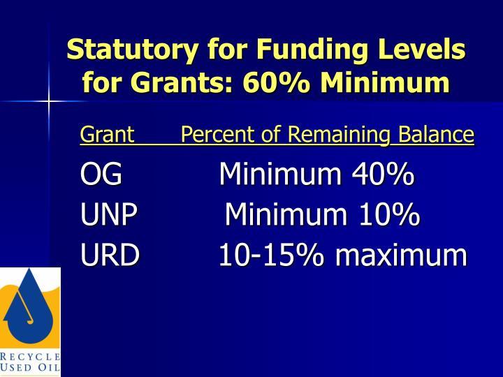 Statutory for Funding Levels for Grants: 60% Minimum