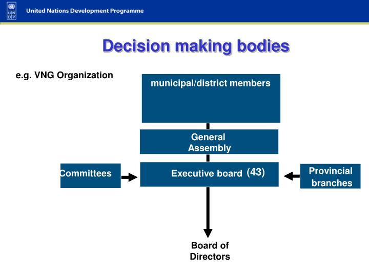 Decision making bodies