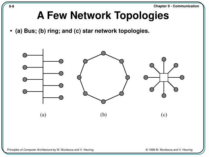 A Few Network Topologies