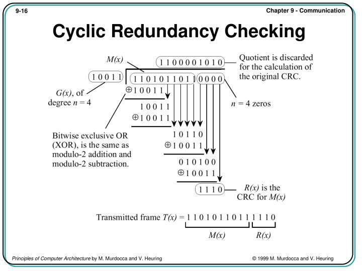 Cyclic Redundancy Checking