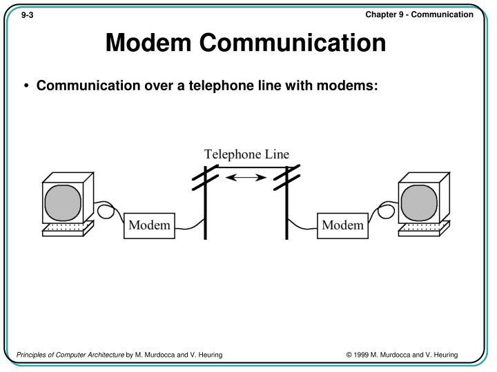 Modem Communication