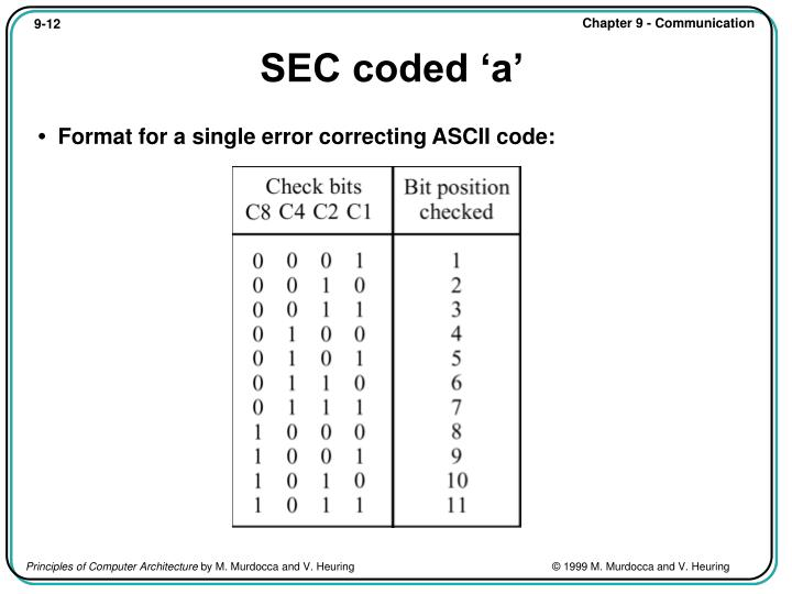 SEC coded 'a'