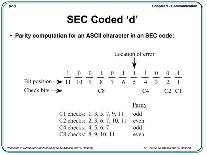 SEC Coded 'd'