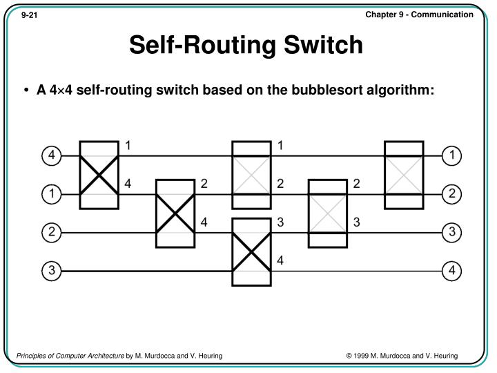 Self-Routing Switch