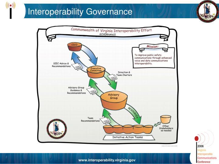 Interoperability Governance