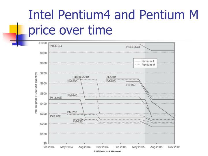 Intel Pentium4 and Pentium M price over time