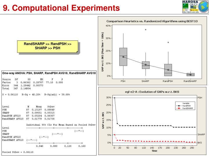 9. Computational Experiments