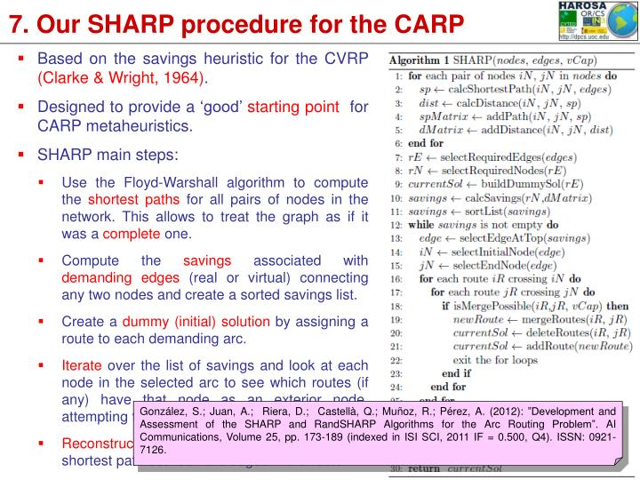 7. Our SHARP procedure for the CARP