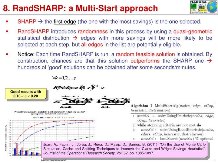 8. RandSHARP: a Multi-Start approach
