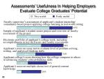 assessments usefulness in helping employers evaluate college graduates potential