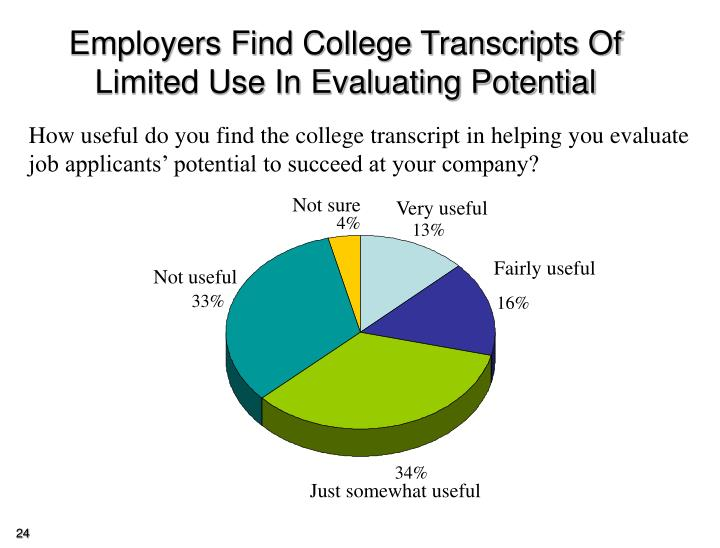 Employers Find College Transcripts Of Limited Use In Evaluating Potential