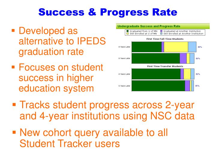 Success & Progress Rate