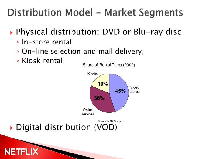 Distribution Model - Market Segments