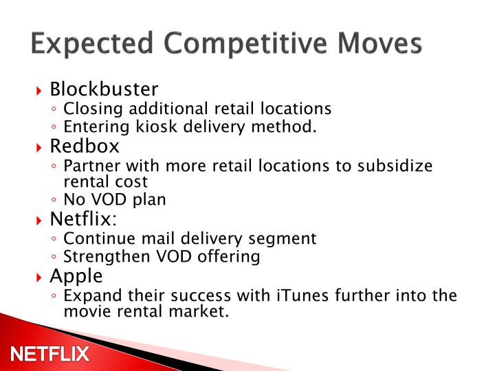 Expected Competitive Moves