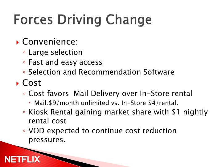 Forces Driving Change