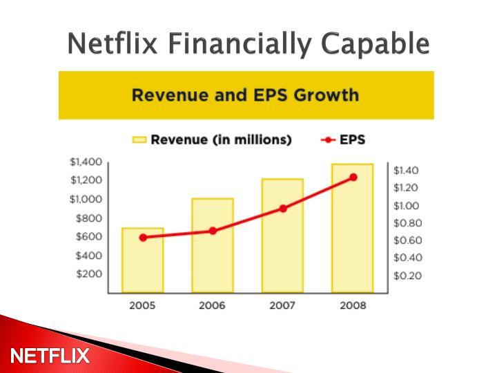 Netflix Financially Capable