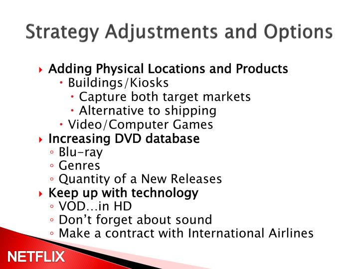 Strategy Adjustments and Options