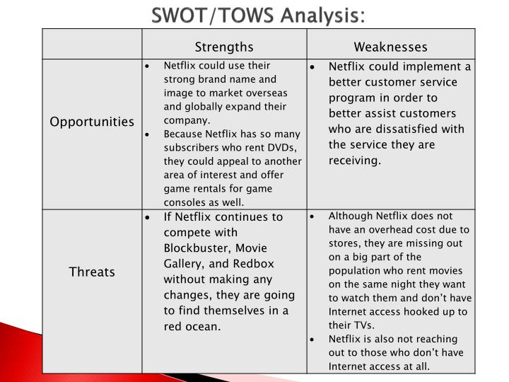 swot analysis on movie rental Car rental agency swot analysis  strengths  whenever people travel, they are going to need to rent an automobile as such, these businesses are able to always generate business from business travelers.