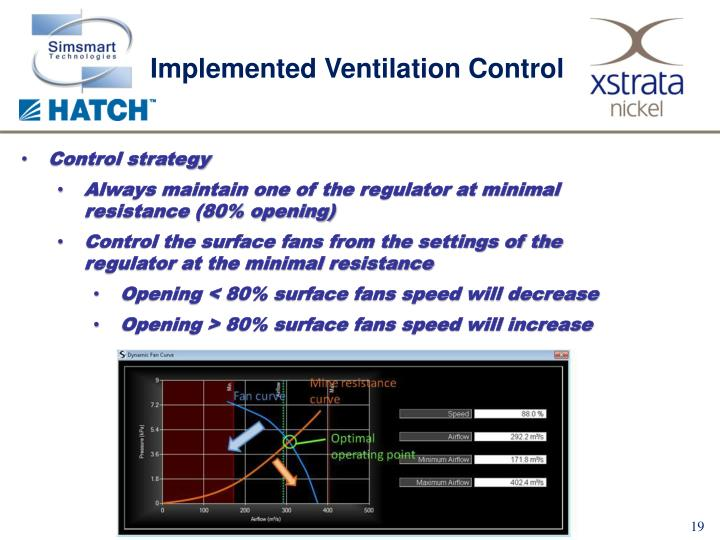 Implemented Ventilation Control