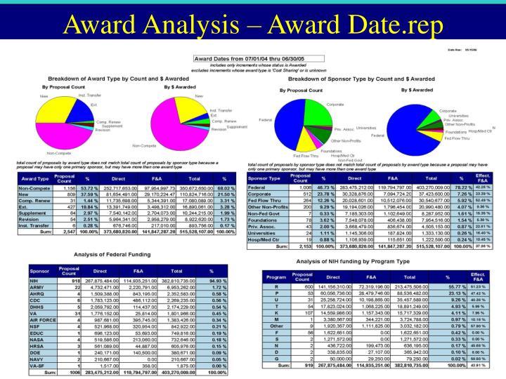 Award Analysis – Award Date.rep