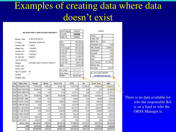 Examples of creating data where data doesn't exist