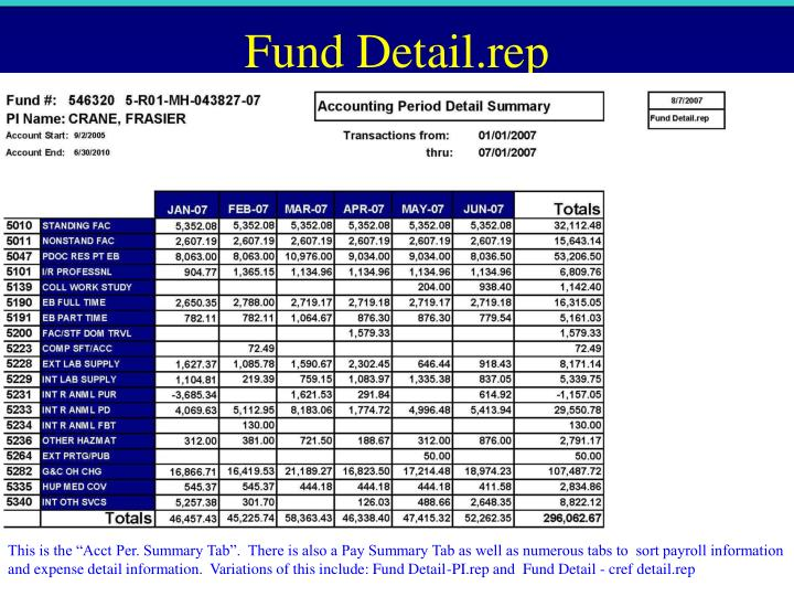 Fund Detail.rep
