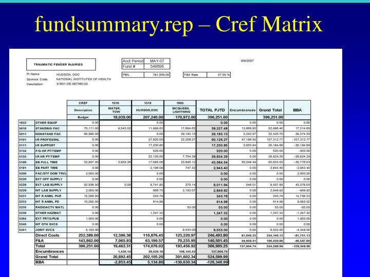 fundsummary.rep – Cref Matrix