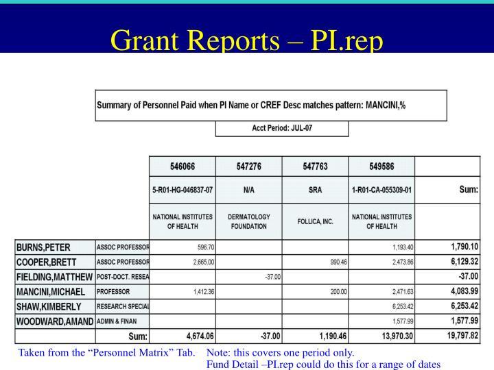 Grant Reports – PI.rep