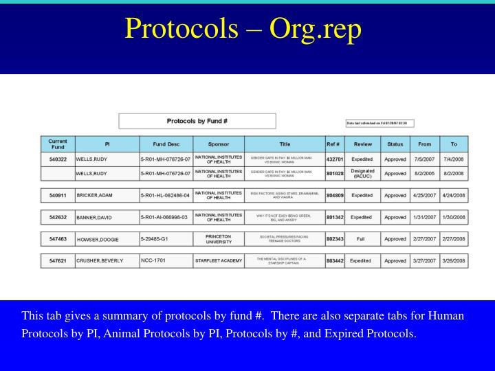 Protocols – Org.rep