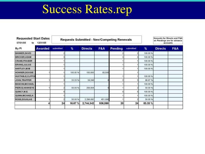 Success Rates.rep