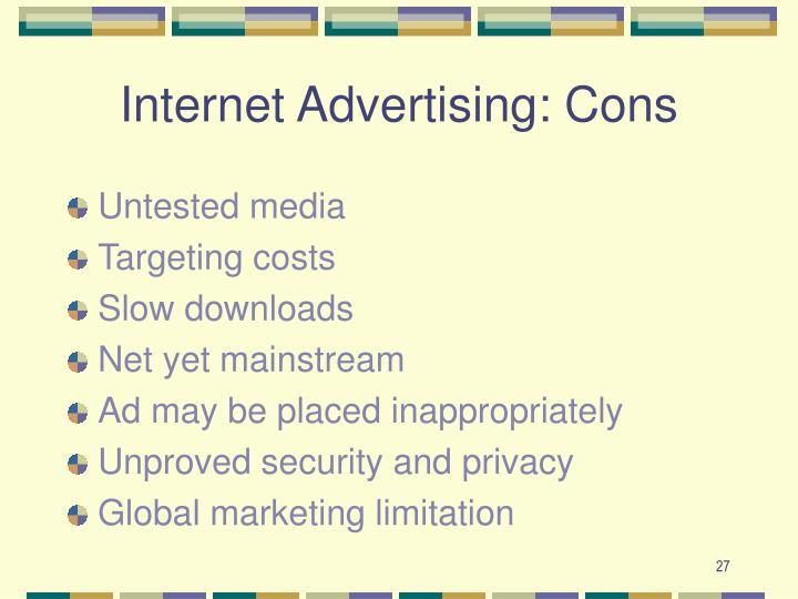 Internet Advertising: Cons