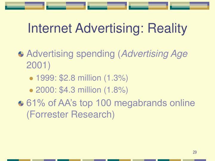 Internet Advertising: Reality