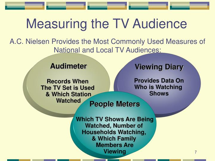 Measuring the TV Audience