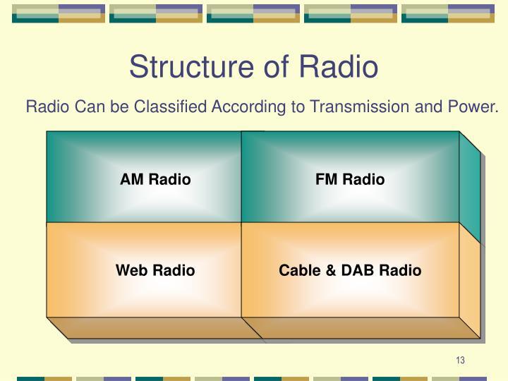 Structure of Radio