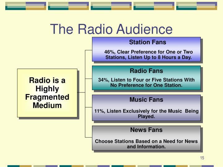 The Radio Audience