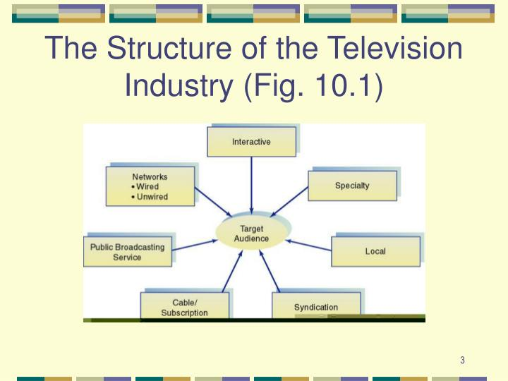 The Structure of the Television Industry (Fig. 10.1)