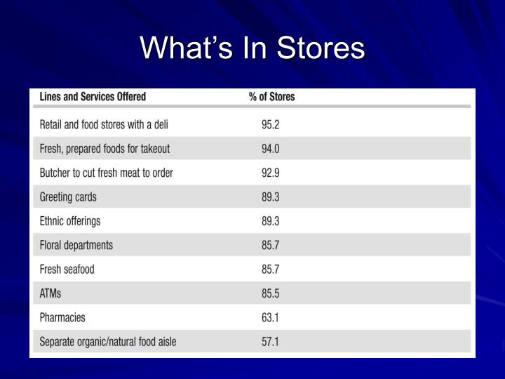 What's In Stores