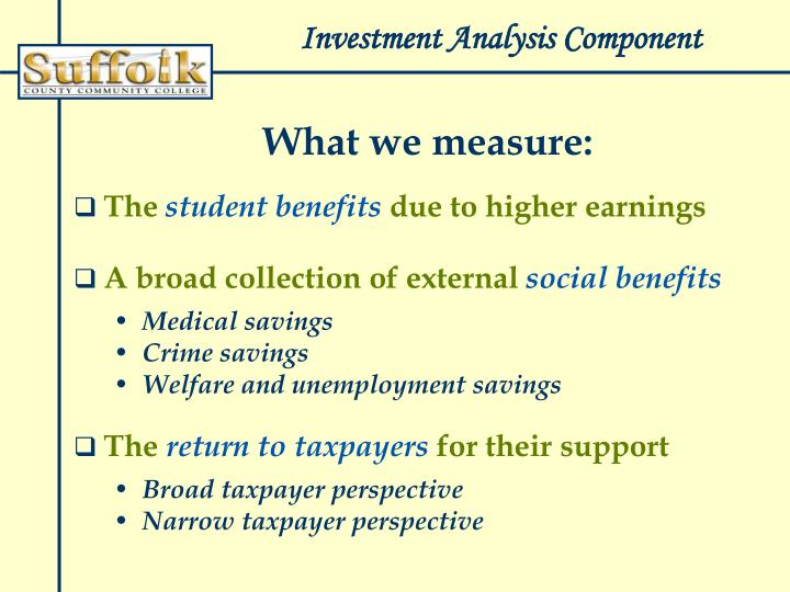 Investment Analysis Component
