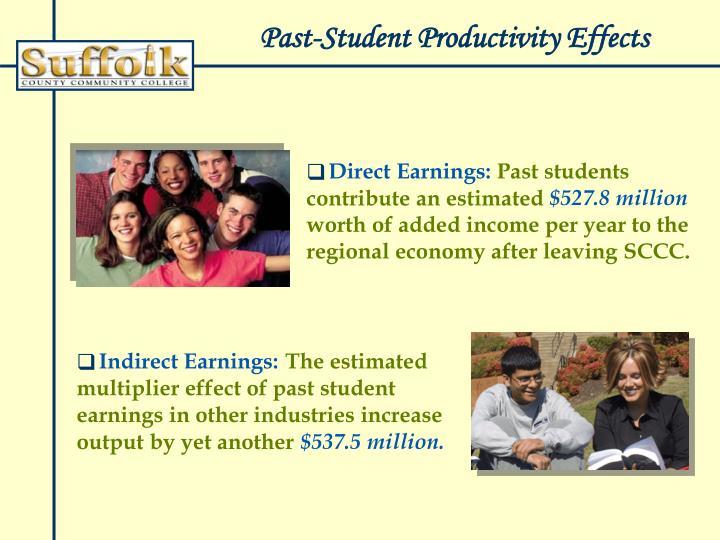 Direct Earnings: