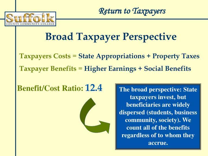 Benefit/Cost Ratio: