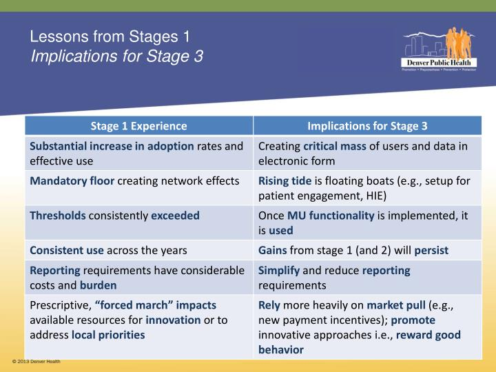 Lessons from Stages 1