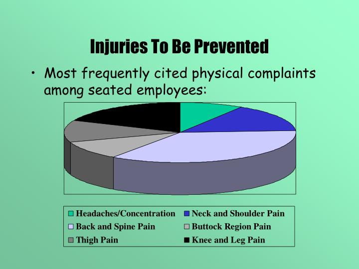 Injuries To Be Prevented