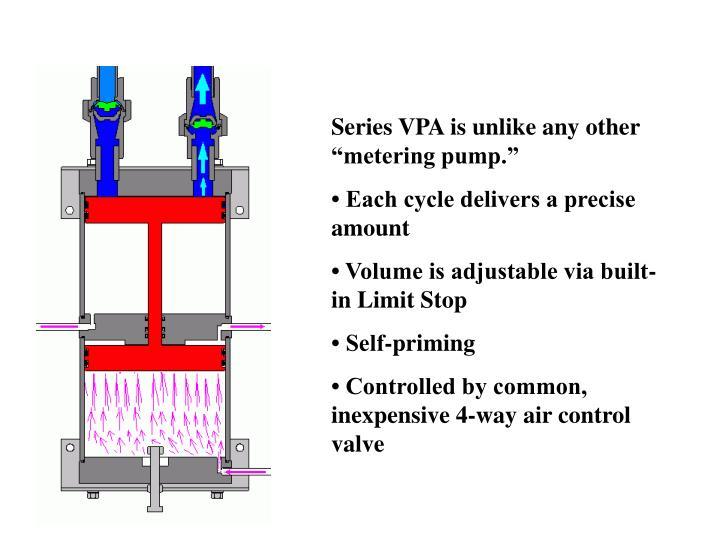 """Series VPA is unlike any other """"metering pump."""""""